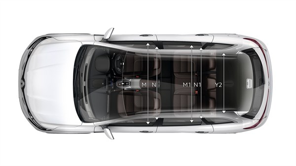 Renault KOLEOS top view with dimensions
