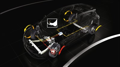 Renault Sport - Diagram of the independent steering-axis front suspension system